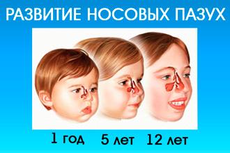Ребенок постоянно шмыгает.  Что делать если ребенок постоянно шмыгает носом